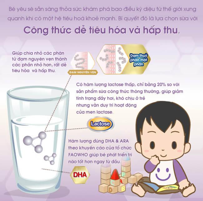 sữa Enfagrow A+ Gentle Care